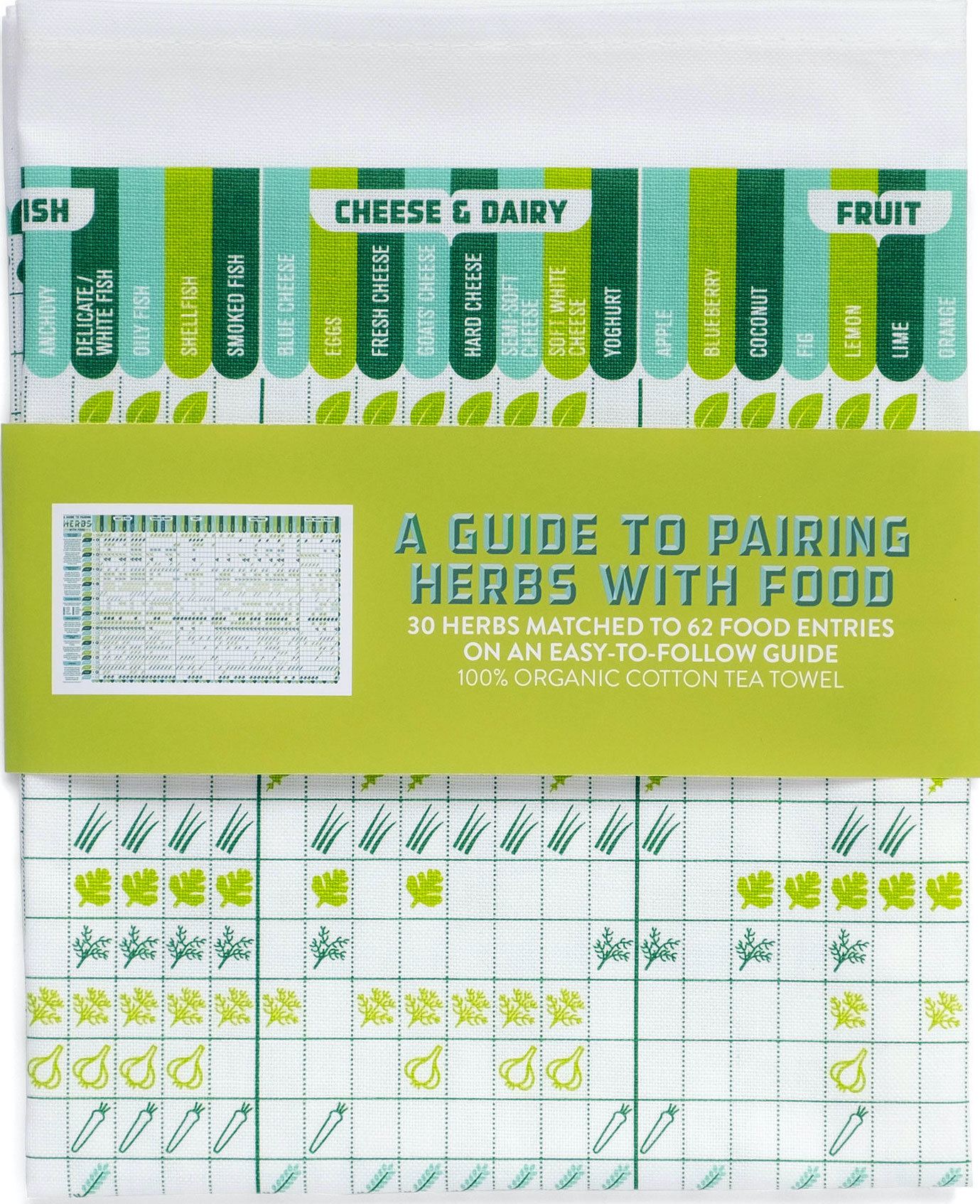 Pairing herbs with food_ tea towel
